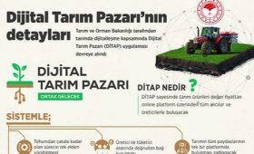 """"""" Dijital Tarım Pazarı Ortak Gelecek """""""